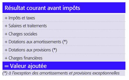 Examen De La Participation Convergence Expertise